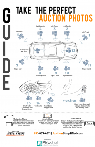 infographic how to take a photo of a car for auction
